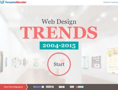Web Design Trends from the year 2004 to current, it's all here