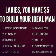 ideal man