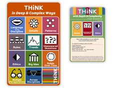 icons of depth and complexity download images | THiNK Depth & Complexity Educational poster & magnets