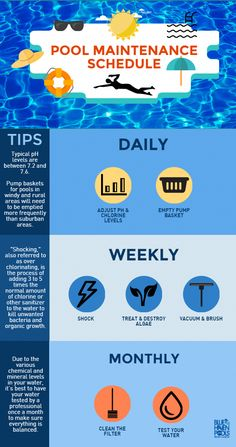 Having your own pool at home is really fun and very convenient but maintaining it and keeping it clean and safe isn't easy. Here's a suggested pool maintenance schedule so you don't get overwhelmed with the task of cleaning your pool. Oberirdischer Pool, Intex Pool, Diy Pool, Pool Fun, Blue Haven Pools, Backyard Pool Landscaping, Swimming Pools Backyard, Above Ground Pool Landscaping, Lap Pools