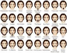 Como fazer a barba 10