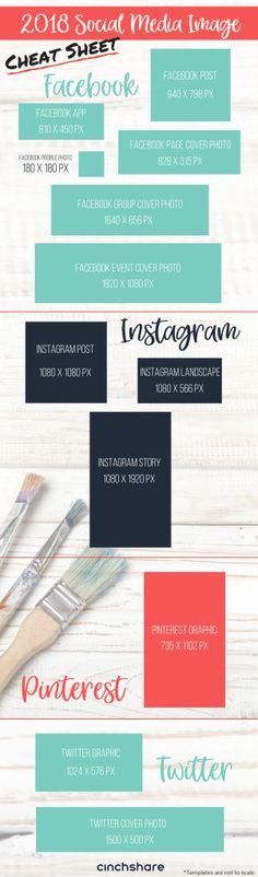 2018 Social Media Image Cheat Sheet - CinchShare Blog