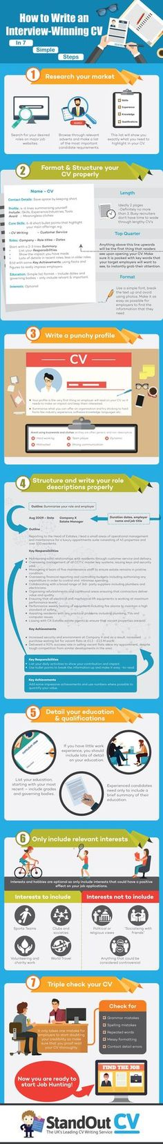 6 CV Writing Tips For Graduates #Infographic Infographic, Craft - how to write cv resume
