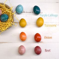 Naturally Dyed Easter Eggs laid out text on right