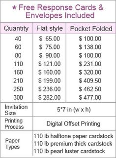 Cheap Cheap Wedding Invitations with Free Response Cards & Printed Envelops!!!! @ V.P Hard to beat this price list