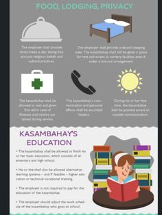 """Republic Act also known as the """"Kasambahay Law"""" was implemented last Tuesday, June To simplify the understanding of the sa. Labor Law, Infographic, Infographics, Visual Schedules"""