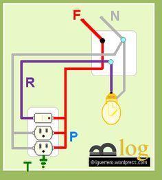 S mbolos de los planos de electricidad de una casa for Planos para aser una casa