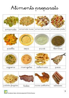 LLIBREt Vocabulari bàsic - Emilia Alcaraz                                                                                                                                                                                 Más Catalan Language, Food Vocabulary, Learn English Words, Valencia, Learning Resources, Spanish, Nutrition, Classroom, Education