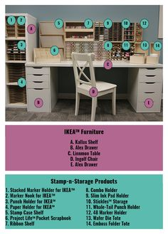 Expo Booth Display – Product Listing Ready-made additions to fit in Ikea furniture for paper craft storage. Craft Room Storage, Ikea Craft Room, Small Craft Rooms, Sewing Room Organization, Craft Desk, Storage Ideas, Paper Storage, Craft Tables, Studio Organization