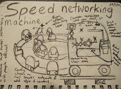 Speed Networking Machine for events :)