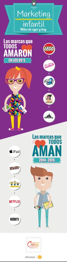 MARKETING INFANTIL #INFOGRAFIA #INFOGRAPHIC #MARKETING