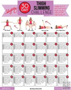13. 30 Day #Thigh Challenge - Want #Slimmer Thighs? #Check out These 25 #Amazing Infographics ... → #Fitness #Exercises