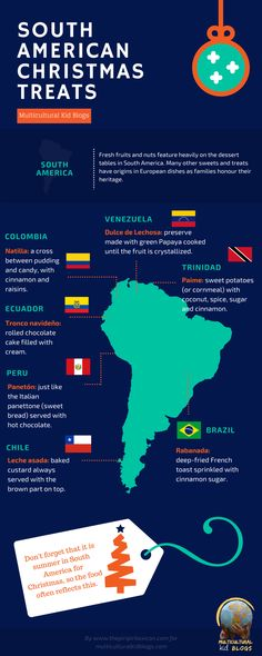 South American Christmas desserts - infographic