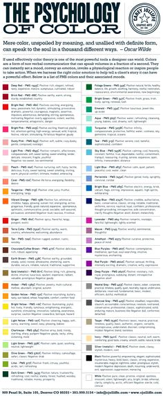 Psychology of Colour - Pantone