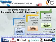 Programa Modular de Formación Gerencial y Liderazgo®.  Conoce más en el documento explicativo: Slideshare http://www.slideshare.net/avaleroc/15-gcia-y-lid-avc  Y Scribd http://es.scribd.com/doc/218401074/Desarrollo-Humano-2-de-3-Formacion-Gerencial-y-Liderazgo