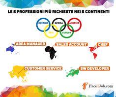 Punta alla medaglia d'oro del lavoro. Partecipa alle Olimpiadi di Face4Job :)