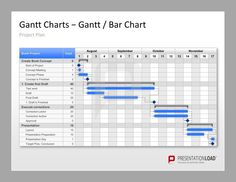 Project Management PowerPoint Templates: Your project plan with gantt charts.  #presentationload  www.presentationl...