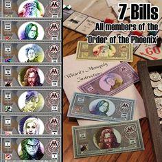 Wizard's Monopoly Harry Potter Digital Download by CustomLumos