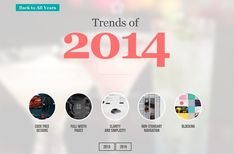 Web Design Trends Infographic - On The Time Machine Through the Years 2004-2015