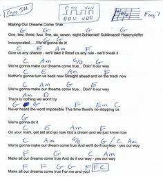 Making Our Dreams Come True (Laverne & Shirley/TV Theme) Guitar Chord Chart - Capo 5th