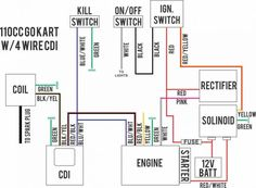 9 Scooter Wiring Diagram Ideas Scooter Chinese Scooters Motorcycle Wiring