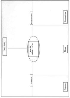 Vocabulary Strategies - Academic Vocabulary - Robert Marzano Vocabulary Strategies, Academic Vocabulary, Teaching Vocabulary, Reading Strategies, Reading Skills, Teaching Reading, Teaching Spanish, Spelling Activities, Vocabulary Activities