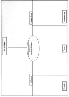 Vocabulary Strategies - Academic Vocabulary - Robert Marzano -- Frayer Model
