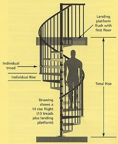 Best Spiral Stairs Take Up The Least Amount Of Floor Space 640 x 480
