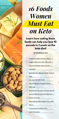 Imagine a world of heavy cream, bacon, fried eggs, butter, and meat and you've got yourself some of the keto diet staples. Banting Diet, Ketogenic Diet Menu, Ketogenic Diet For Beginners, Ketogenic Recipes, Low Carb Recipes, Diet Recipes, Ketogenic Breakfast, Healthy Recipes, Bacon And Butter
