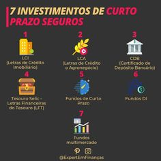 Some short term investment recommendations for you. Social Marketing, Digital Marketing, Learn Forex Trading, Mind Power, Financial Tips, Stock Market, Self Improvement, Self Help, How To Make Money