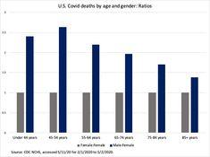 Source: CDC / NCHS