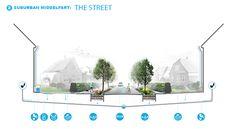 Urbanisten - Middelfart