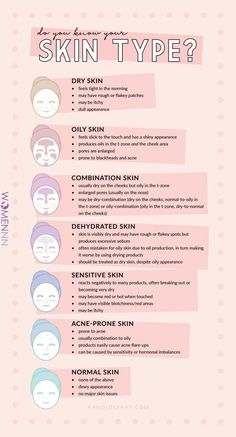 Figuring Out Your Skin Type Get Perfect Skin FAST is part of Beauty skin care routine - The key to perfect skin is knowing your skin type Figuring it out can be difficult so I've created this handy little guide to help you! Face Skin Care, Diy Skin Care, Dry Skin On Face, Skin Care Tips, Face Care Tips, Beauty Care, Beauty Skin, Diy Beauty, Beauty Ideas