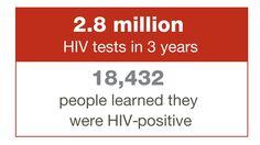 HIV prevention photos - Google Search