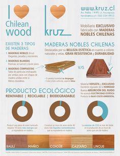 Infografía sobre maderas nobles chilenas.  Mobiliario exclusivo de calidad.. I ♥ Kruz www.kruz.cl Information Design, Wood Types, Bicycle Kick, Presents