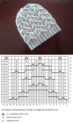 Newest Photos Crochet Hat cable Popular It is essential to understand the different degrees of crocheting, including anything else there exi Cable Knitting Patterns, Crochet Stitches Patterns, Knitting Charts, Lace Knitting, Knitting Stitches, Crochet Beanie, Knit Or Crochet, Knitted Hats, Crochet Hats