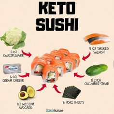Sharing All About Keto on Have you been missing sushi lately I know I have! This keto sushi roll is super low carb and tastes so much like the real thing! Try low carb diet carb diet plan carb diet plan diabetic friendl Low Carb Sushi, Low Carb Diet, Healthy Sushi, Healthy Fruits, Healthy Eating, Comida Keto, Keto For Beginners, Sushi Rolls, Fat Burning Foods