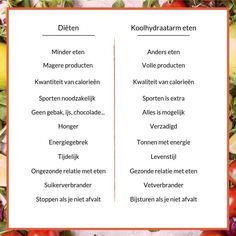 Koolhydraatarm eten is 'omdenken'. Food And Drink, Bacon, Google, Pork Belly