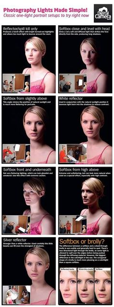 7 Simple Single Light Portrait Setups [Illustrated] – Digital Photography School Best Picture For cool Portrait Photography For Your Taste Photography Cheat Sheets, Photography Lessons, Flash Photography, Photoshop Photography, Photography Business, Light Photography, Photography Tutorials, Amazing Photography, Photography Ideas