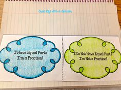 Interactive Math Notebook Pages - Fractions