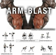 Arm Workout | Posted By: NewHowtoLoseBellyFat.com http://www.weightlosejumpstart.org/exercise-affect-metabolic-rate/