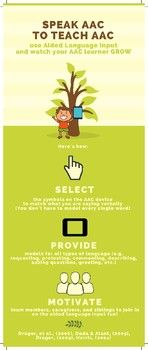 This is a simple infographic to use with support staff and families of AAC users.
