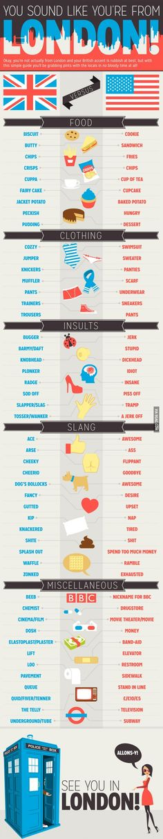 You Sound Like You're From London (Slightly NSFW)....guess I better learn these :)