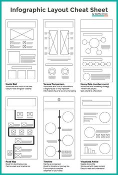 Layout Cheat Sheet for Infographics : Visual arrangement tips Good visual arrang. Layout Cheat Sheet for Infographics : Visual arrangement tips Good visual arrangement puts together design objects i Layout Design, Design De Configuration, Graphisches Design, Graphic Design Tips, Tool Design, Website Design Layout, Web Layout, How To Design, Graphic Designers