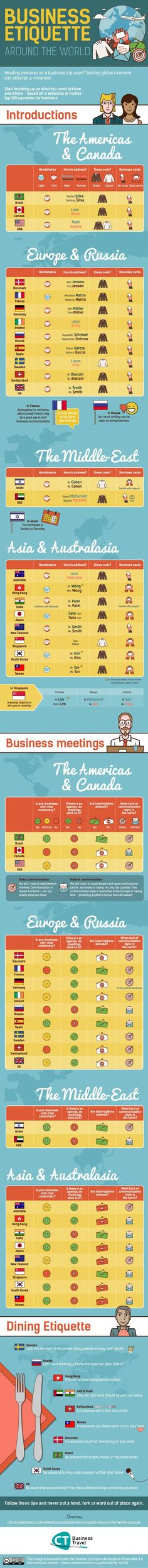 Business Etiquette around the world - Good to know with your international business clients! (scheduled via http://www.tailwindapp.com?utm_source=pinterest&utm_medium=twpin&utm_content=post29912018&utm_campaign=scheduler_attribution)