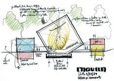 Uno schizzo di Renzo Piano © Renzo Piano Building Workshop
