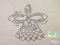Rezultat iskanja slik za angel un toque de mercy Victorian Christmas Ornaments, Crochet Christmas Decorations, Crochet Decoration, Crochet Ornaments, Christmas Angels, Christmas Crafts, Crochet Snowflake Pattern, Christmas Crochet Patterns, Holiday Crochet