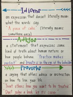 Idioms, proverbs and adages anchor chart (image only) 4th Grade Ela, 5th Grade Writing, 5th Grade Reading, Third Grade, Kindergarten Writing, Adages And Proverbs, Idioms And Proverbs, Reading Skills, Teaching Reading