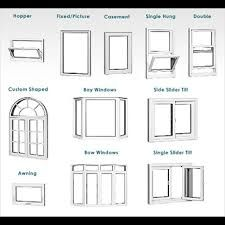 Types Of Windows Google Search Interior Design Courses Home