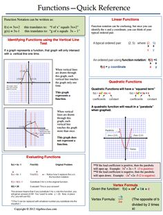 Functions - Quick Reference